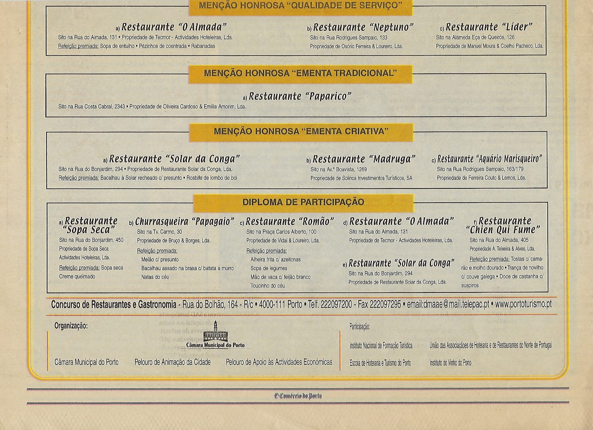 Concurso Gastronómico – Lista de classificação final